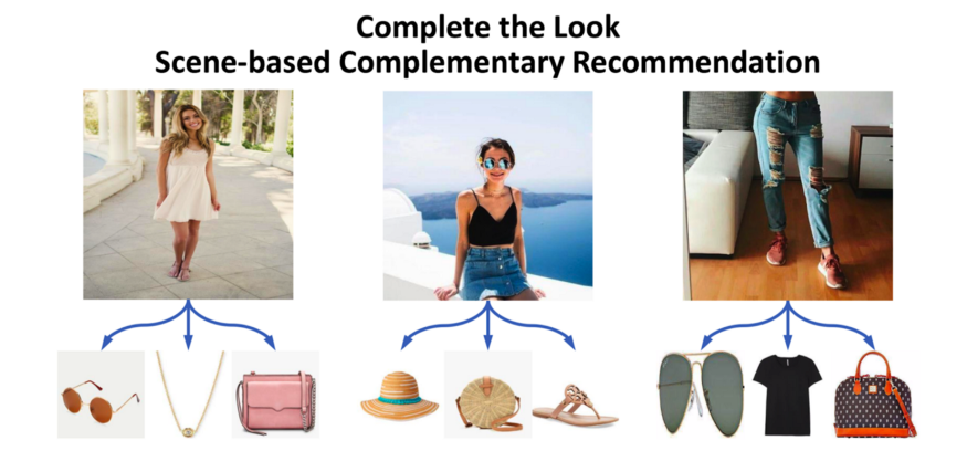 e-Commerce Recommendation engine to complete the look