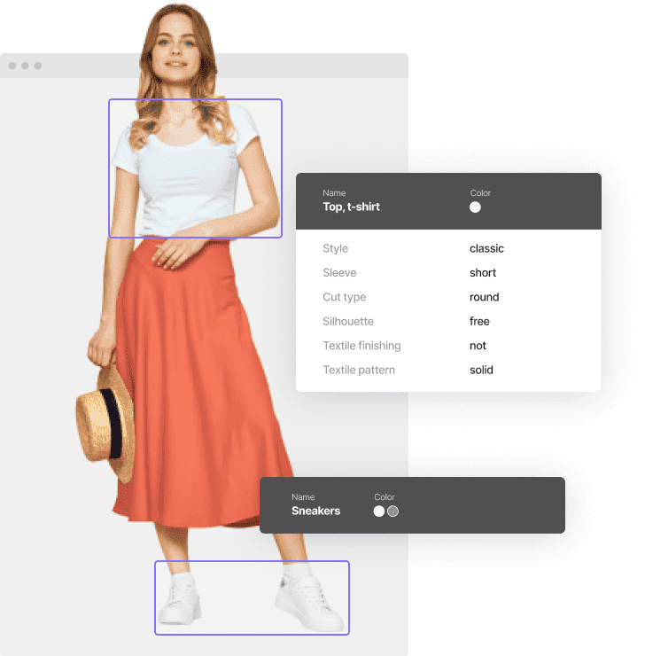 Deep Fashion tagging is the new e-Commerce buying trend